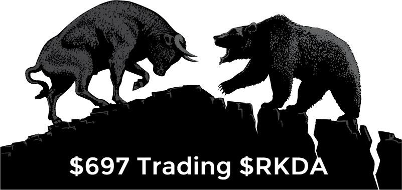 $830 Today Trading $RKDA